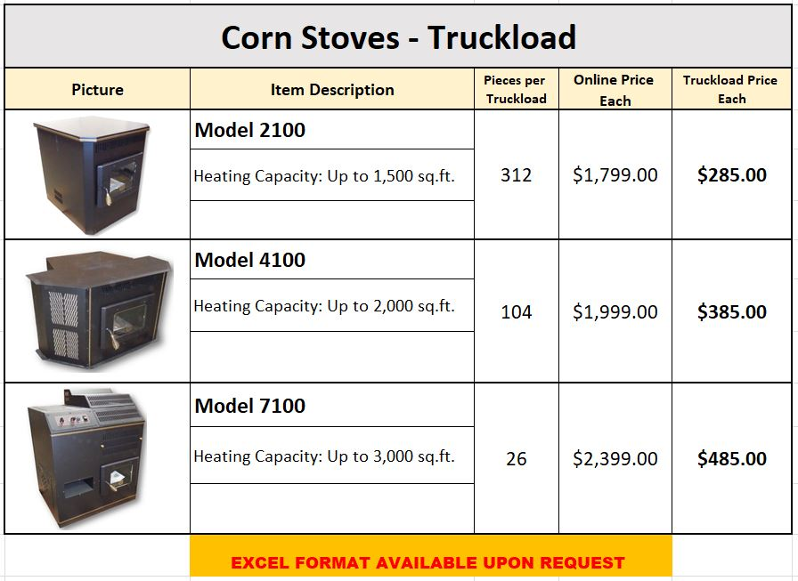 25643 - Corn Stoves Truckload USA
